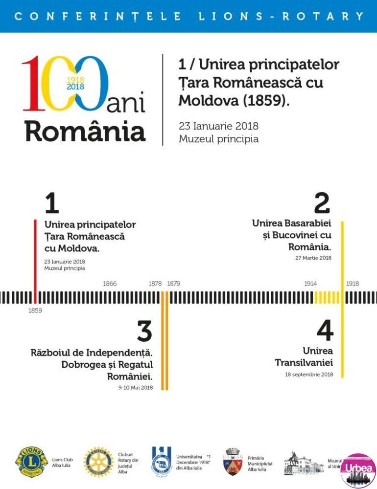 """ASTĂZI: Conferința publică """"100 ani România, Partea I, Unirea Principatelor Române 1859"""", la Muzeul Principia din Alba Iulia. PROGRAM"""