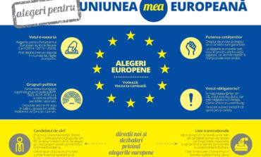 """""""Ce știi despre UE?"""". Sesiuni de informare privind Uniunea Europeană pentru elevii din Regiunea Centru"""