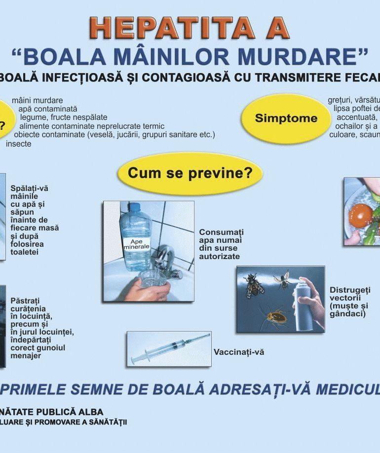 FOTO: Cazuri de hepatită acută virală de tip A, înregistrate la Blaj. DSP Alba a intervenit pentru limitarea focarului