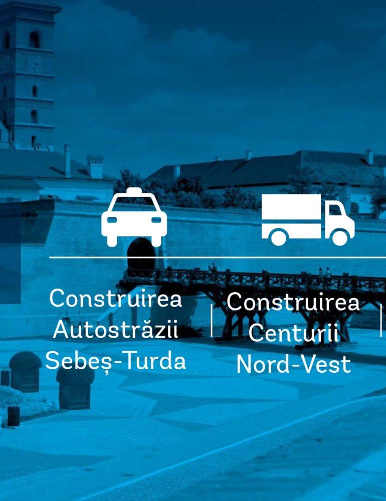 """FOTO: Rezultatele campaniei """"Alege Prioritățile Orașului Tău"""". Ce își doresc albaiulienii"""