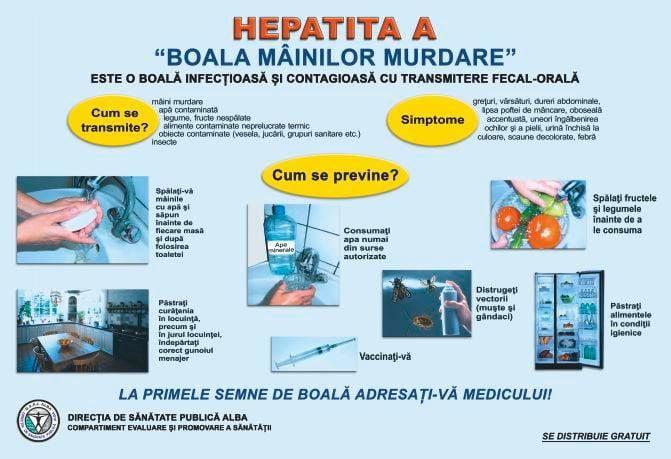 55 de cazuri de hepatită acută virală tip A, înregistrate în primul semestru din 2019. Cauze, simptome, prevenire și importanța vaccinării