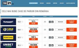 Selecția site-ului pentru predicții sportive profitabile în România